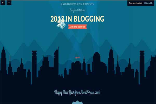 ANNUAL BLOGGING